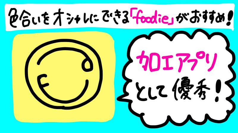 写真加工アプリ「foodie」について