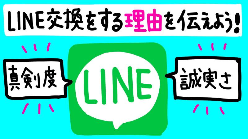 LINE交換について